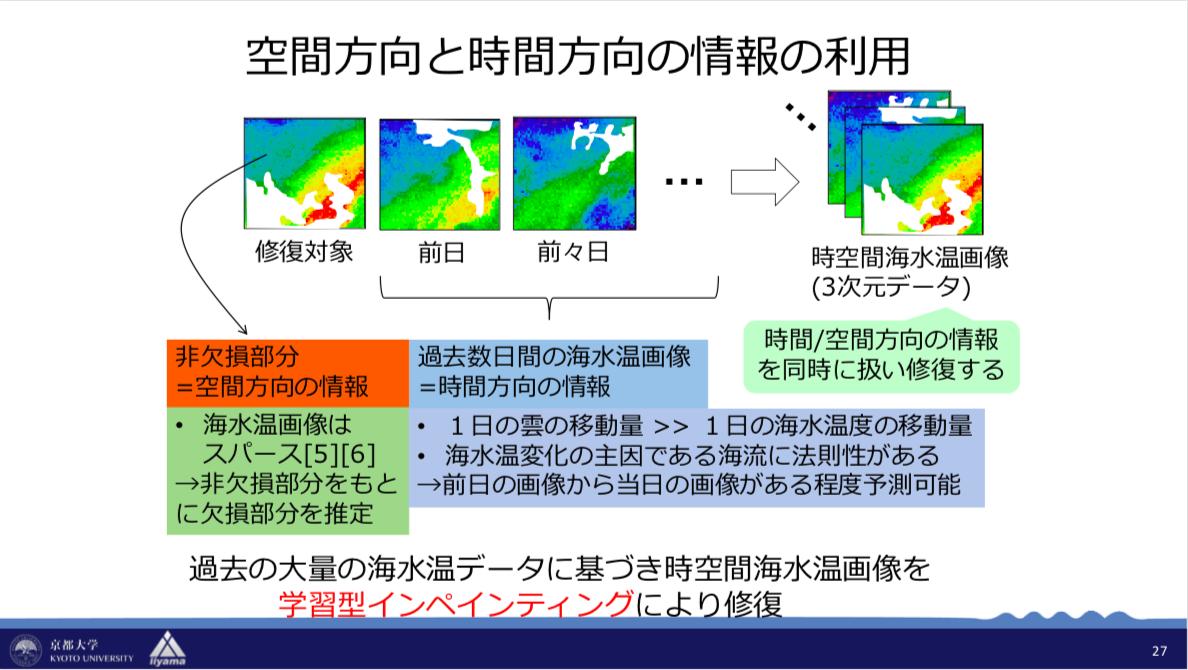 空間方向と時間方向の情報を利用した、雲除去手法の改善